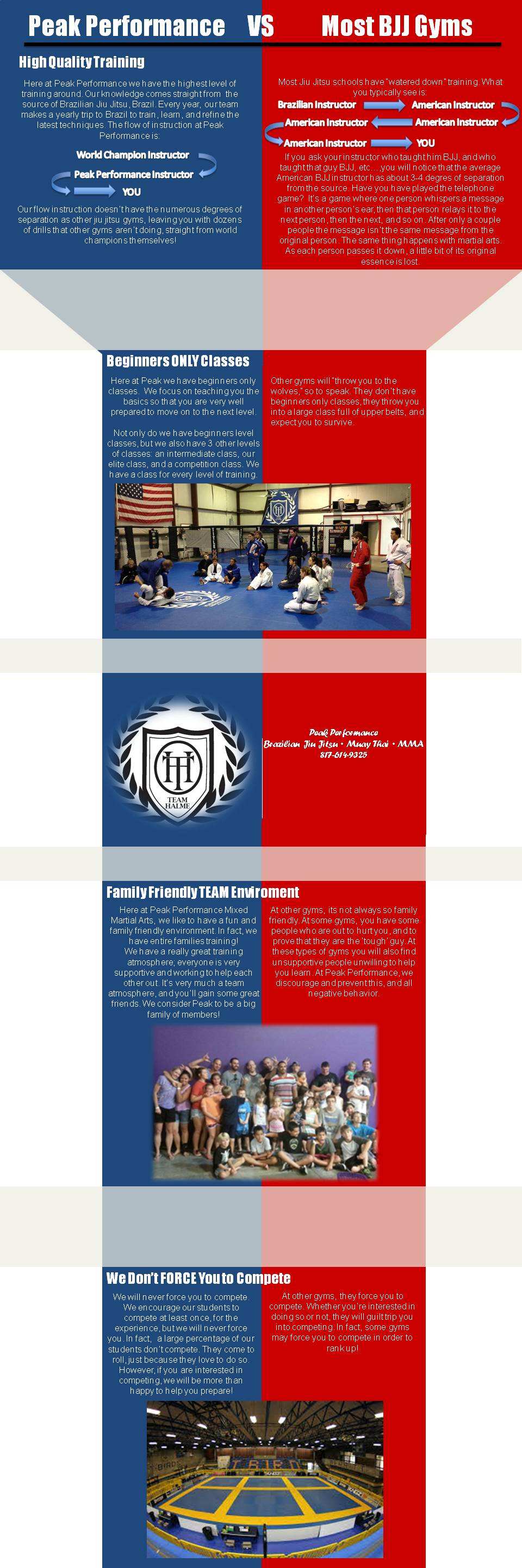 BJJ Fort Worth